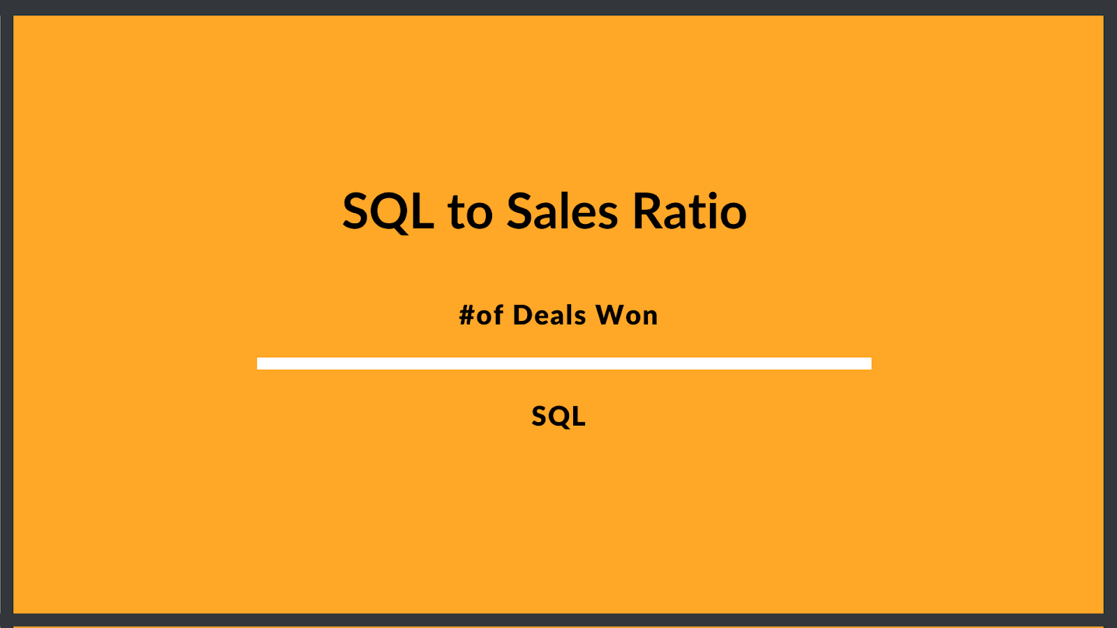 SQL to Sales Ratio calculation