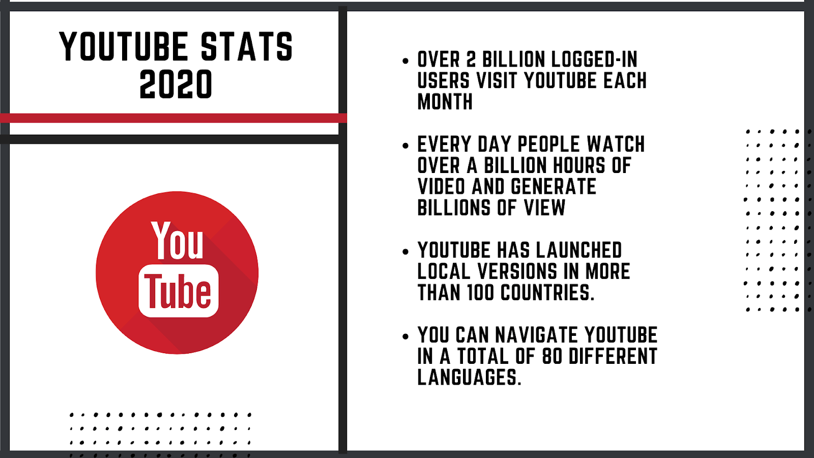 Youtube 2020 statistics on usage and traffic