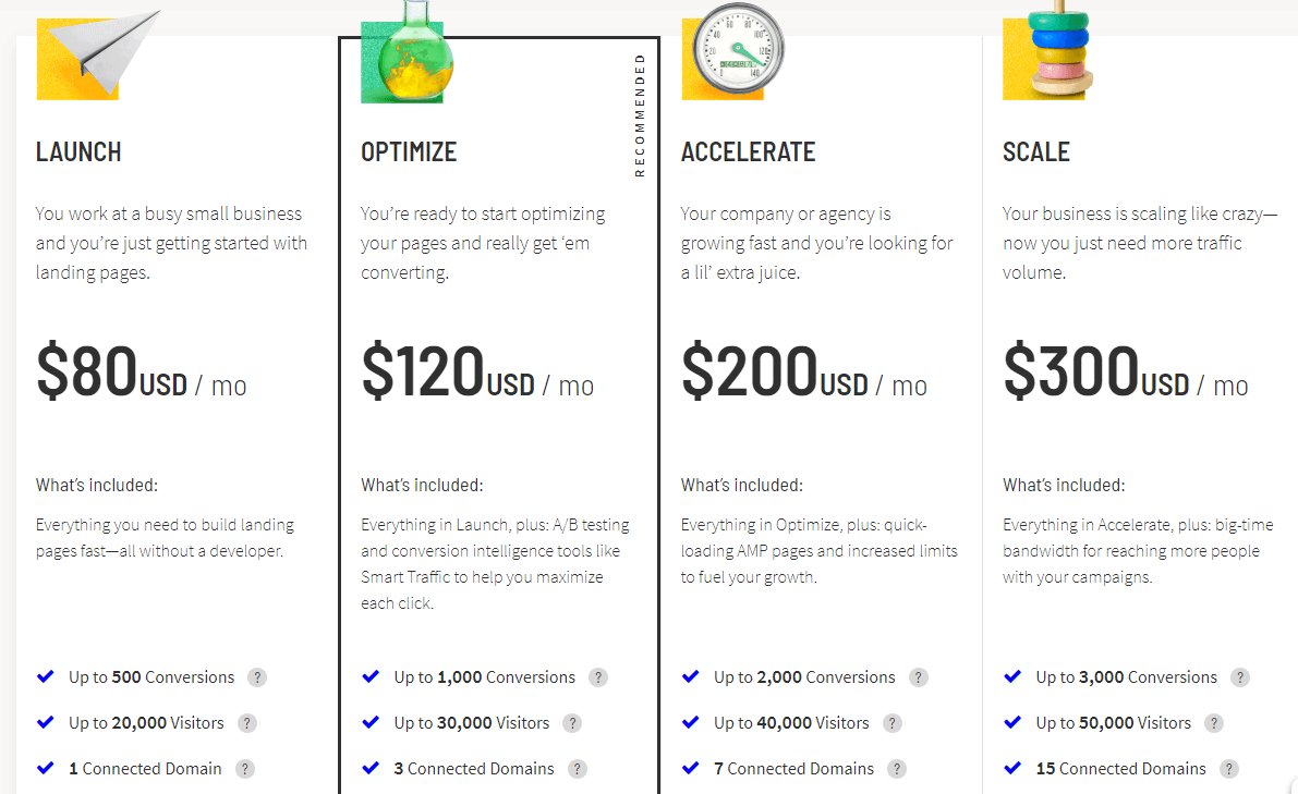 Unbounce pricing options, see exactly what is included in the different packages