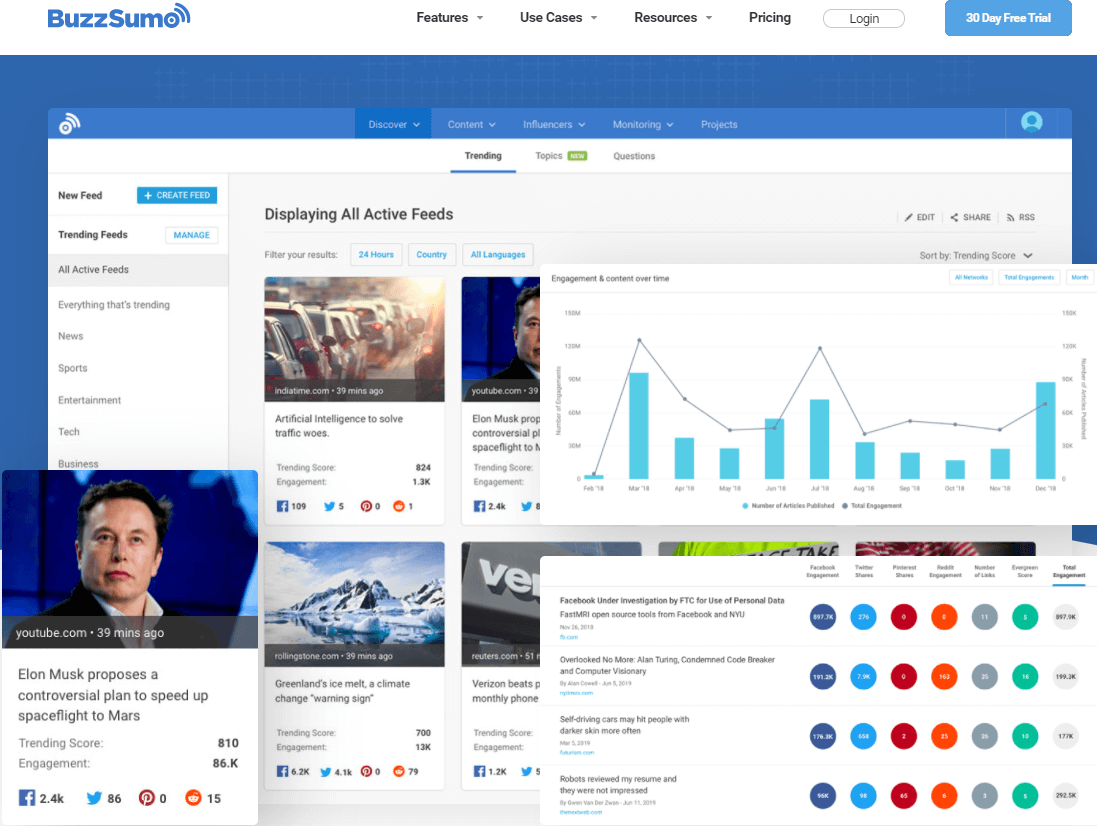 Get great content ideas via Buzzsumo, see what scored well by others