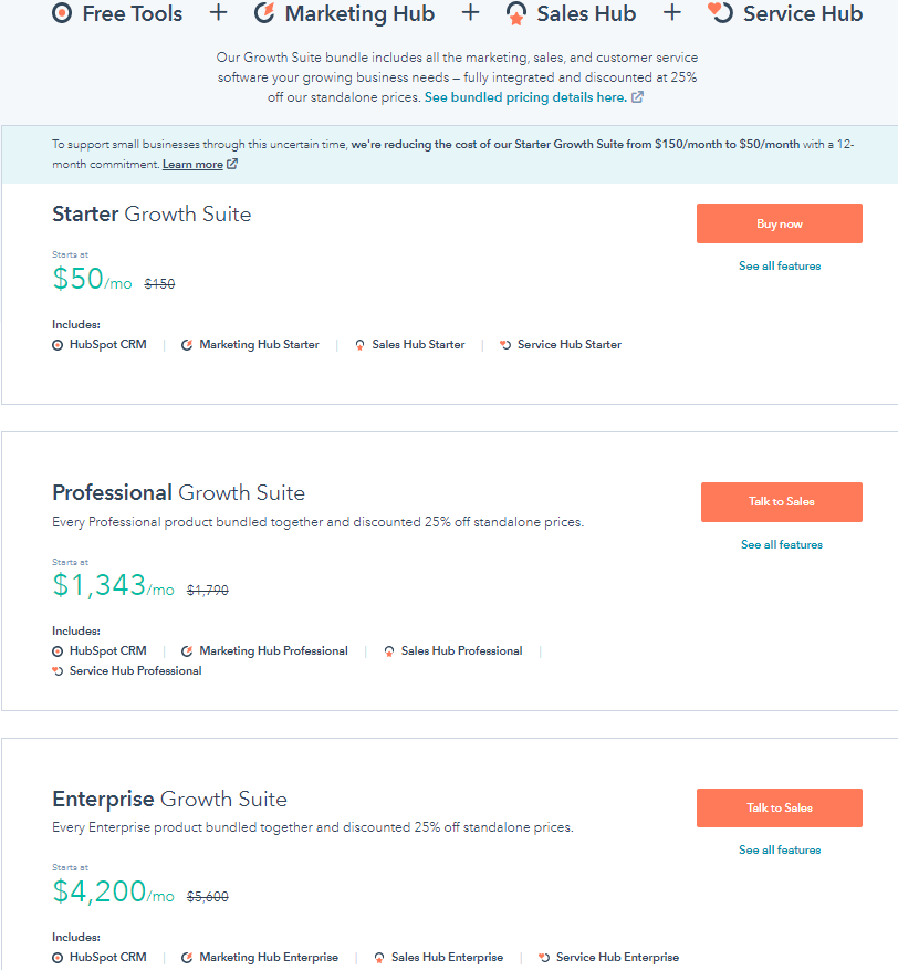 Overview of hubspot pricing from their entire suite