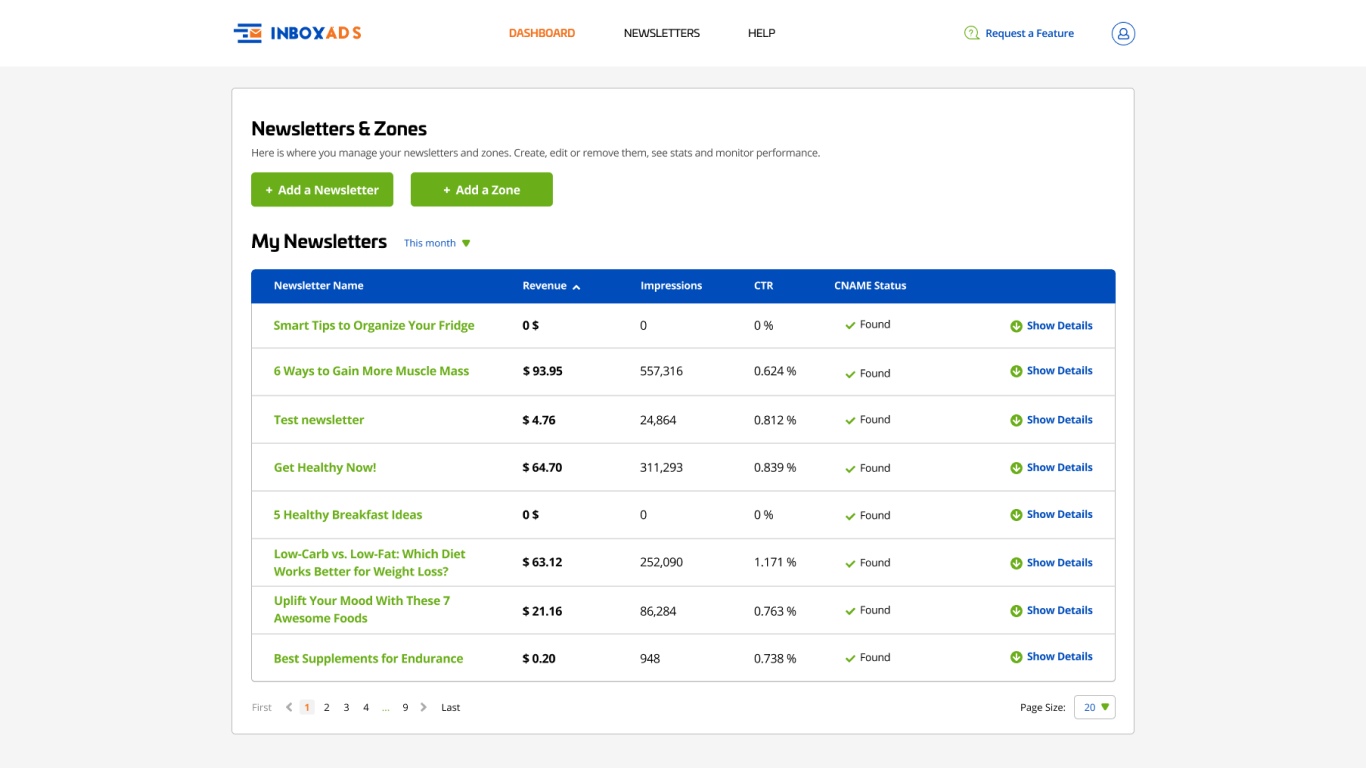 see exactly what your email ads are brining in revenue