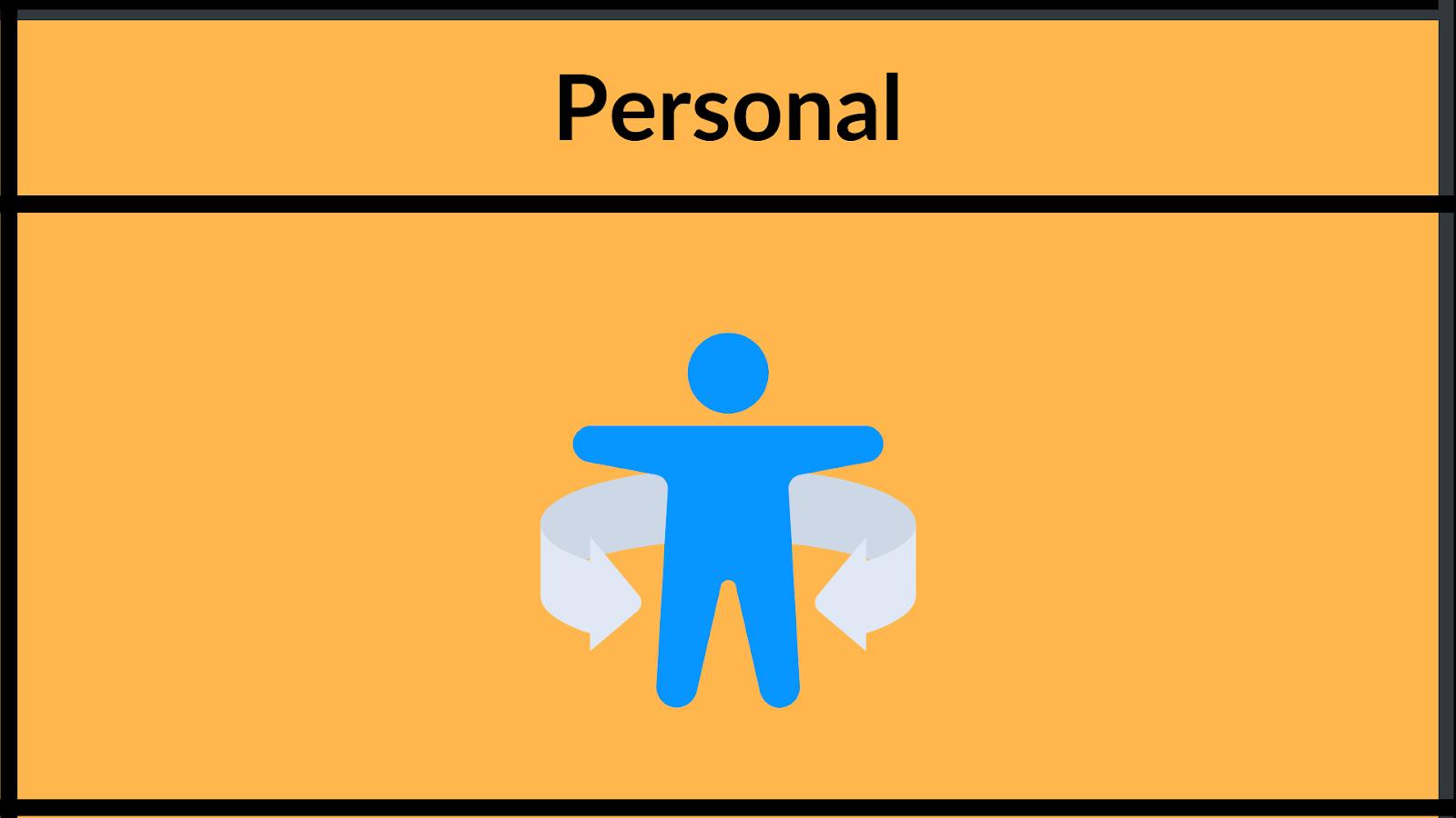 Neuromarketing stimuli; personal