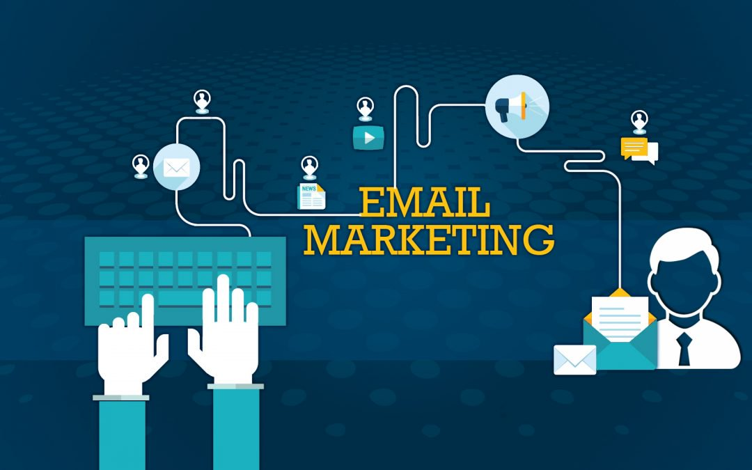 Email marketing design on how it could work in an automated way