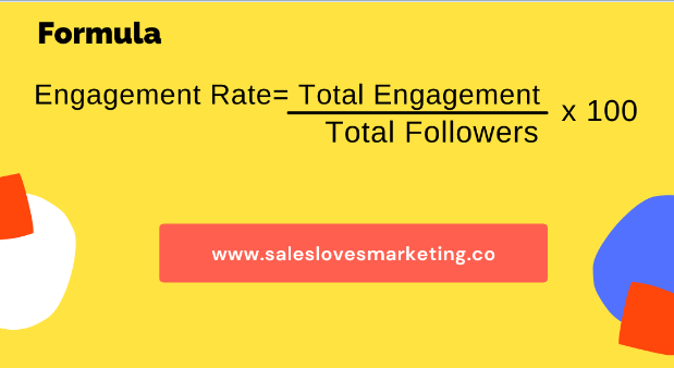 How to calculate engagement rate, simple way of calculating it.