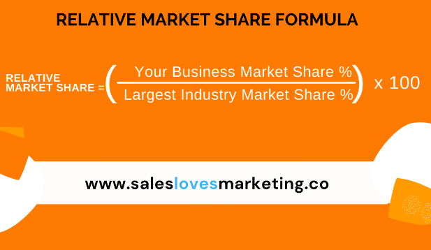 How to use the relative market share formula to calculate your market share