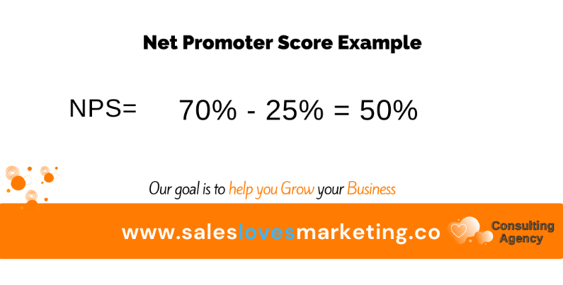 Example of how you can calculate the Net Promoter Score
