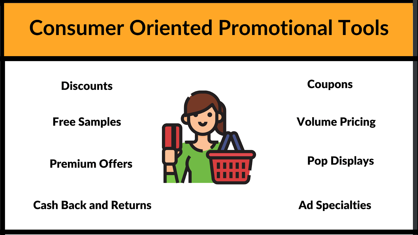 Different tools of consumer promotions