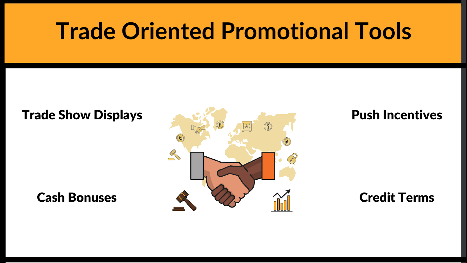 Different ways of promoting your product on a trade