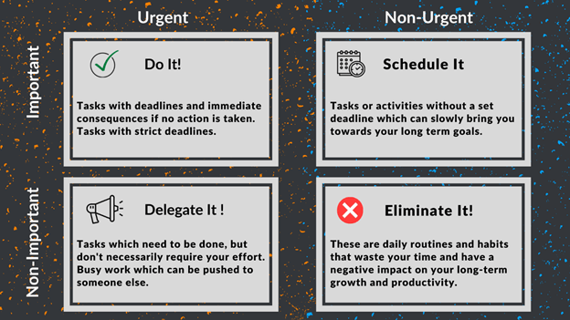 How the eisenhower matrix helps you in productivity