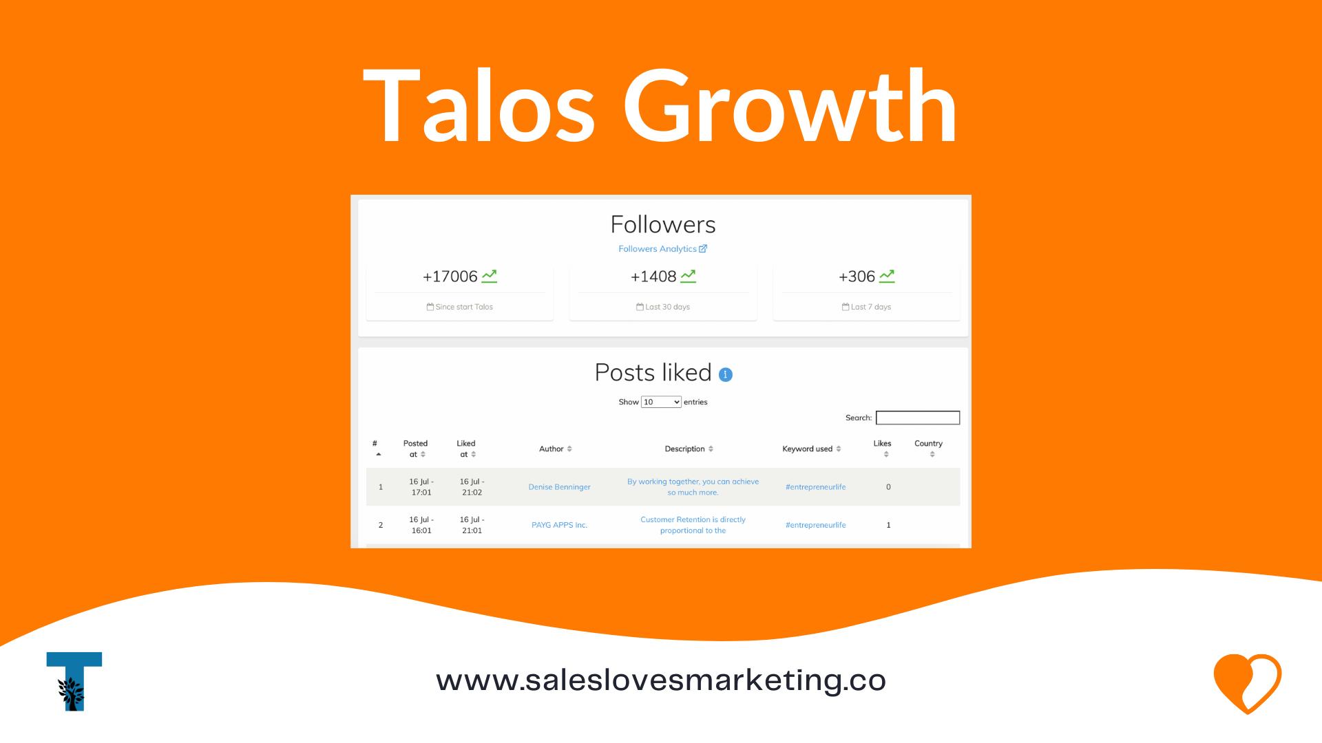 Grow your linkedin company page with Talos Growth