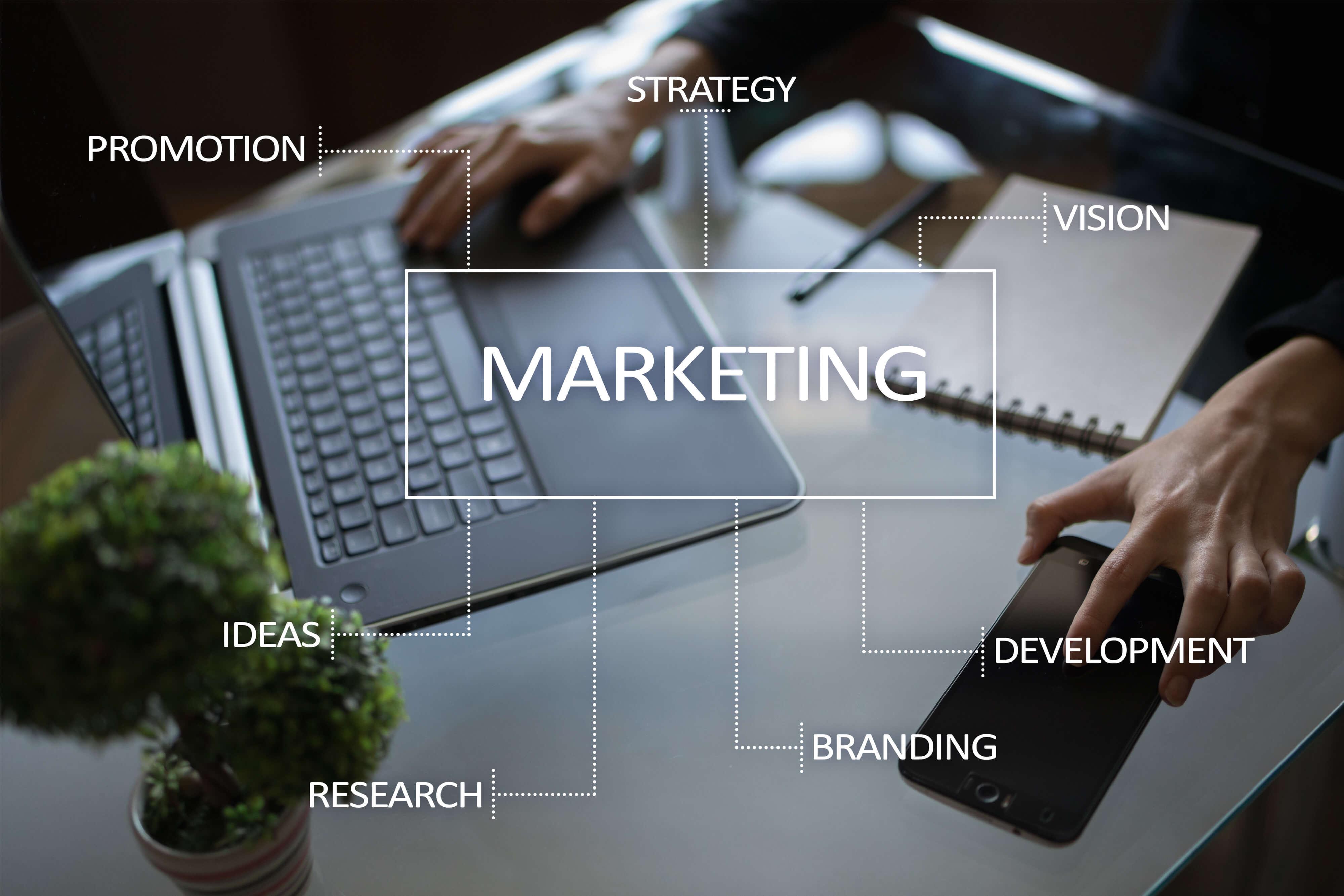 marketing strategy parts