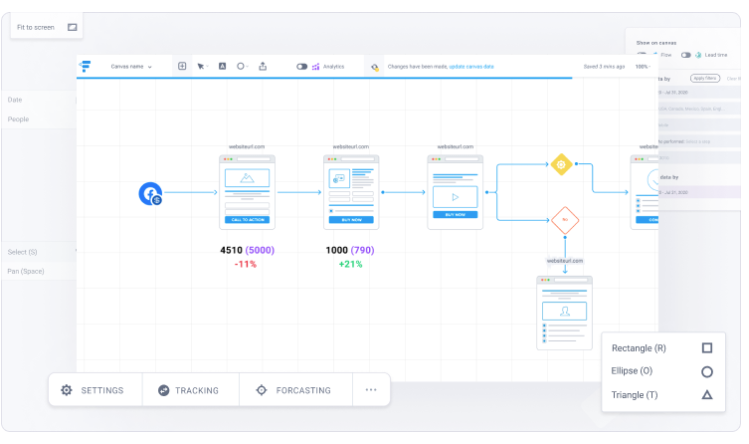 Overview of the funnelytics interface on building a funnel