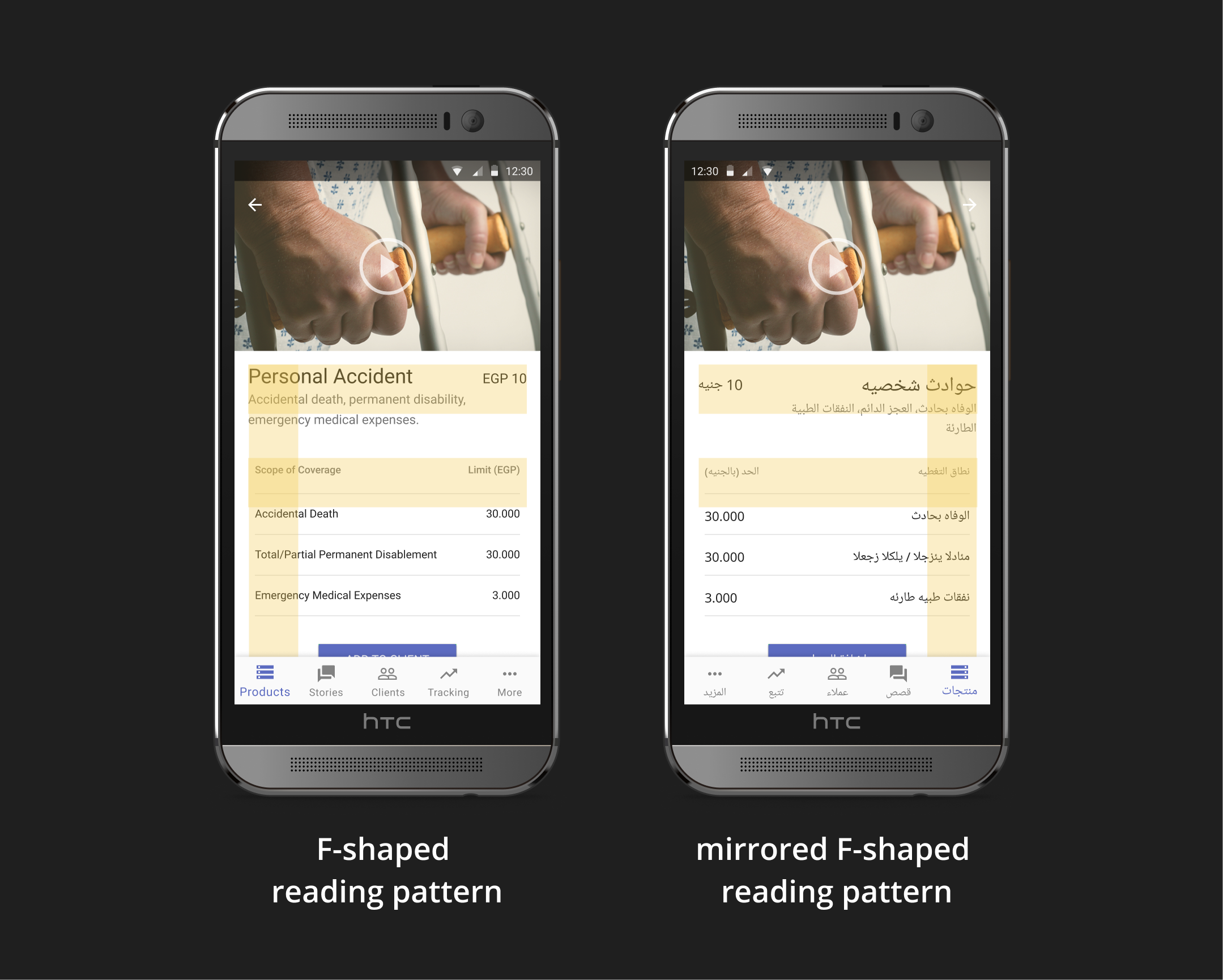 Mirrored F-shaped reading pattern.