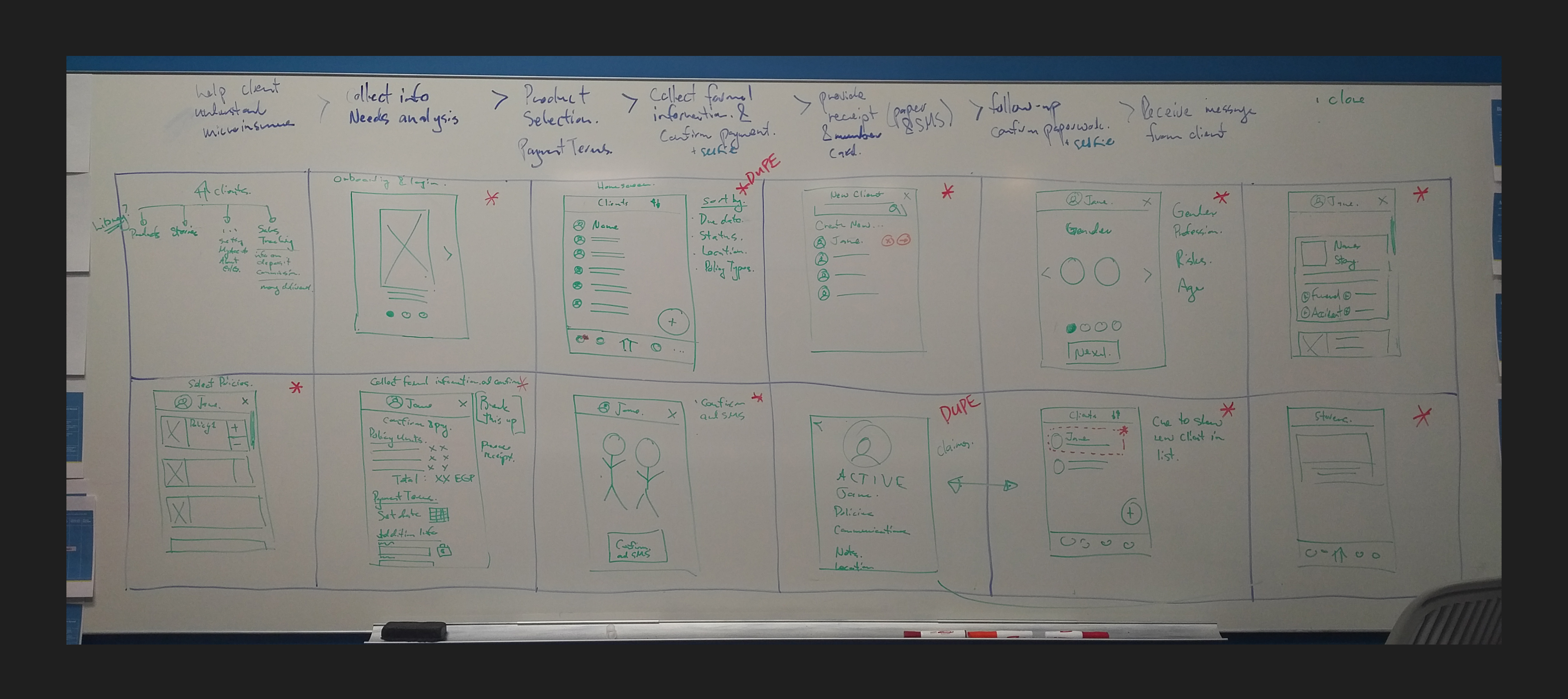 GV design sprint storyboard we conducted.