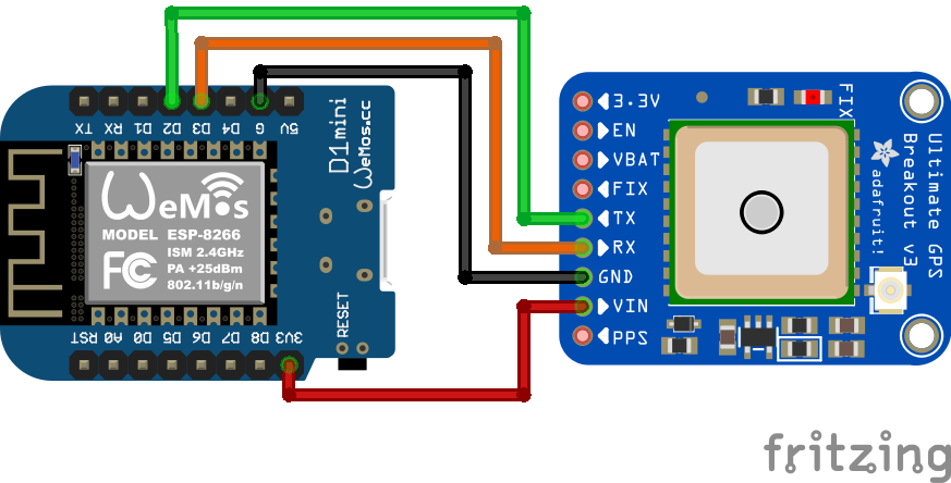 gps tracker project architecture
