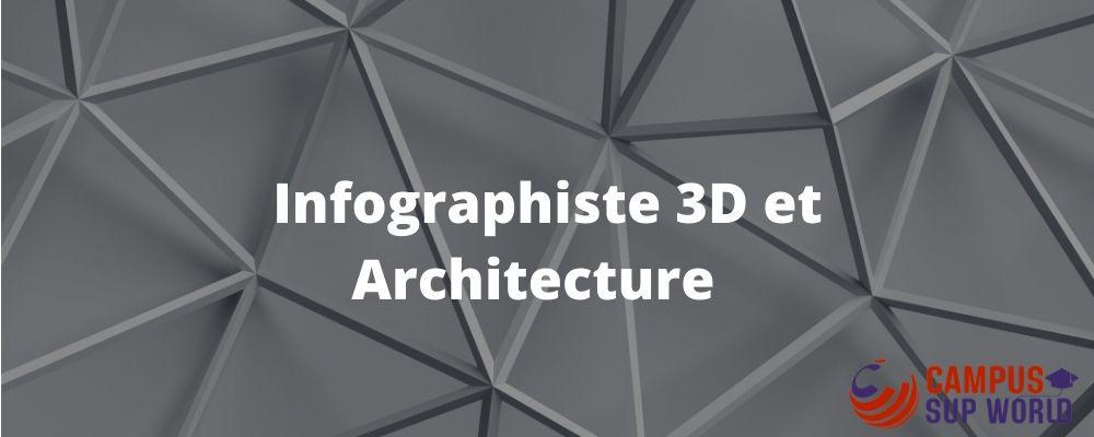 Infographiste 3D et Architecture