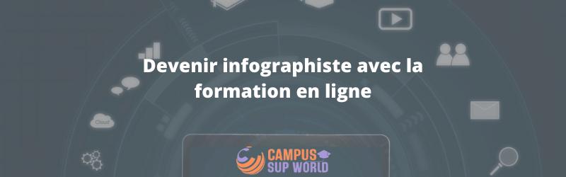 Devenir Infographiste avec la Formation en Ligne