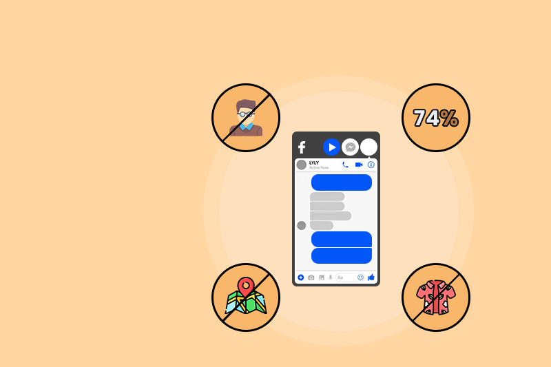 Abandoned Cart Recovery With Facebook Messenger
