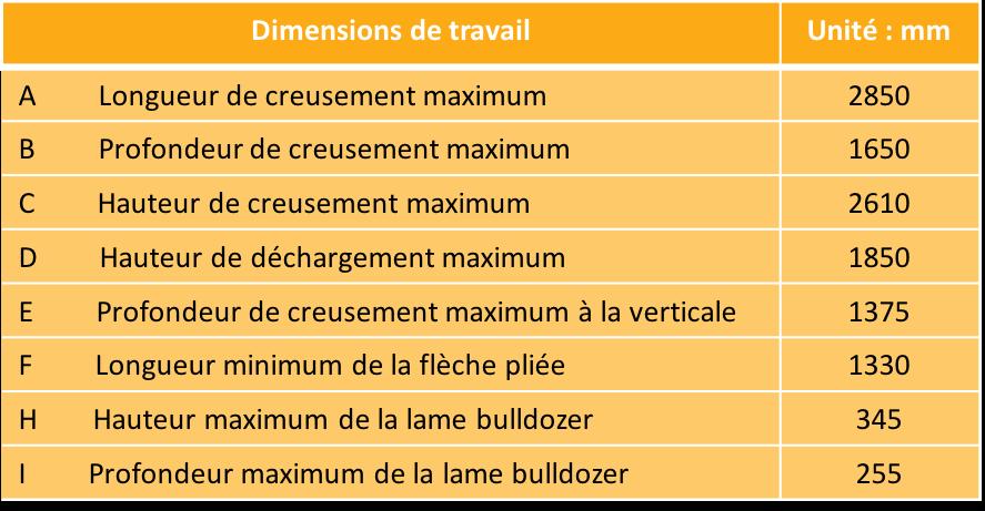 dimensions xn 08