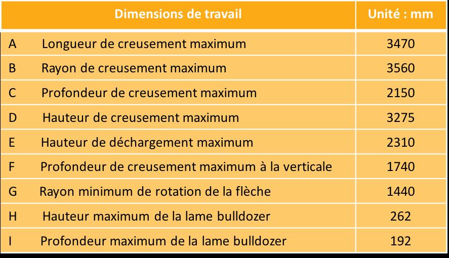 dimensions xn18