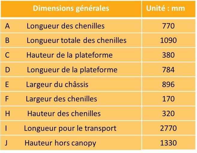 dimensions xn08