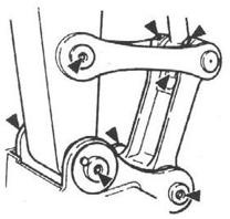 Lubrication diagram mini excavator