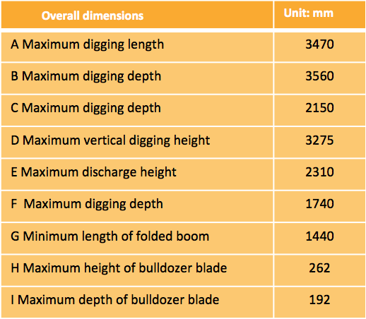 dimensions mini pelle XN16