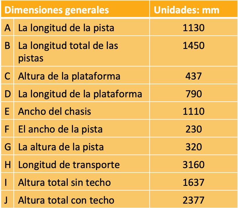 dimensiones XN18
