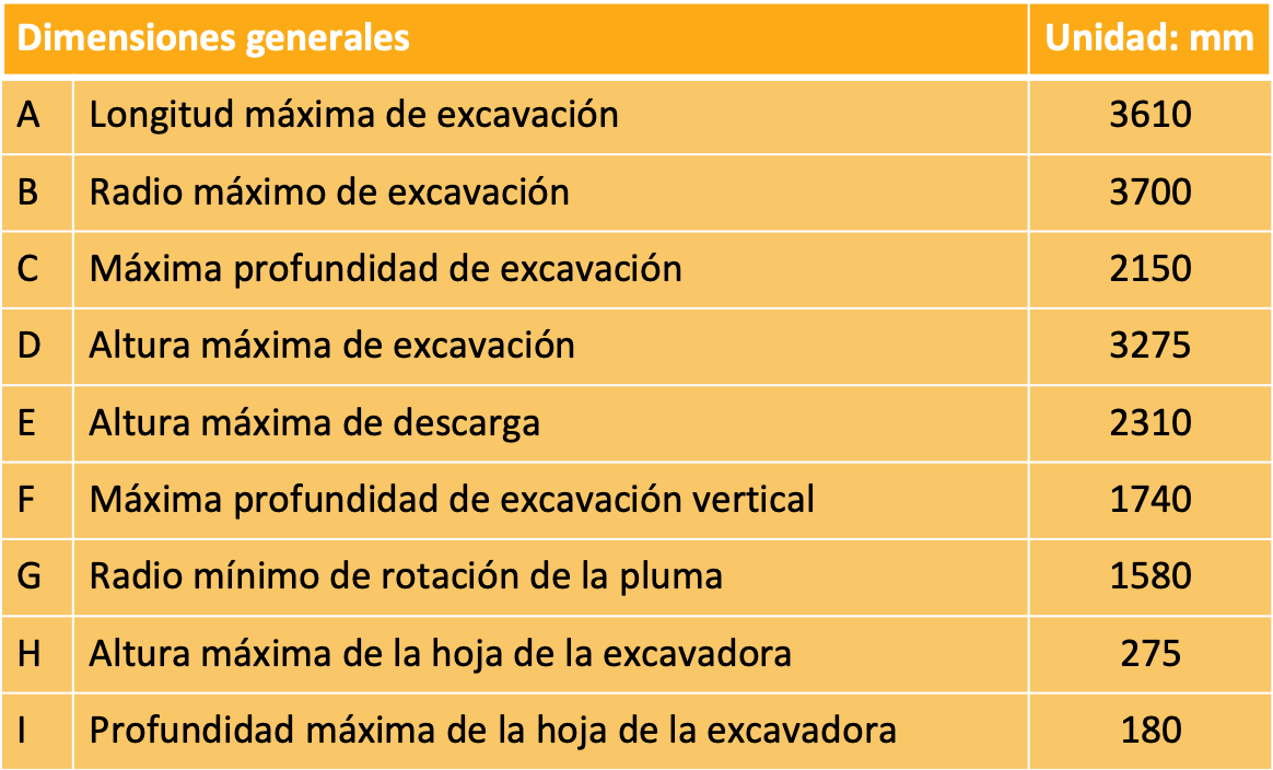 dimensions xn20