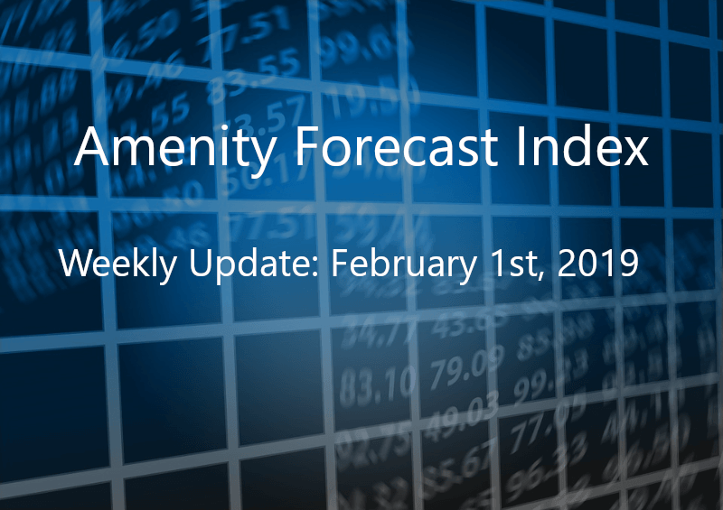 Amenity Forecast Index: Marginal Improvement From the Lows