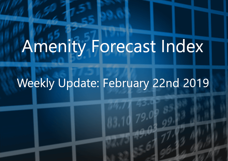 Amenity Forecast Index: New Themes Beneath a Stable Headline