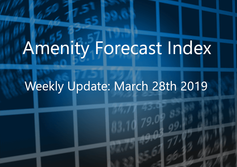 Amenity Forecast Index:  Upward Swing in US Outlook, Plus Macro Insights