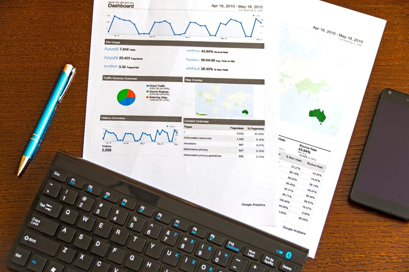 B2B Lead Generation: A Rapid Rise in Sales Development