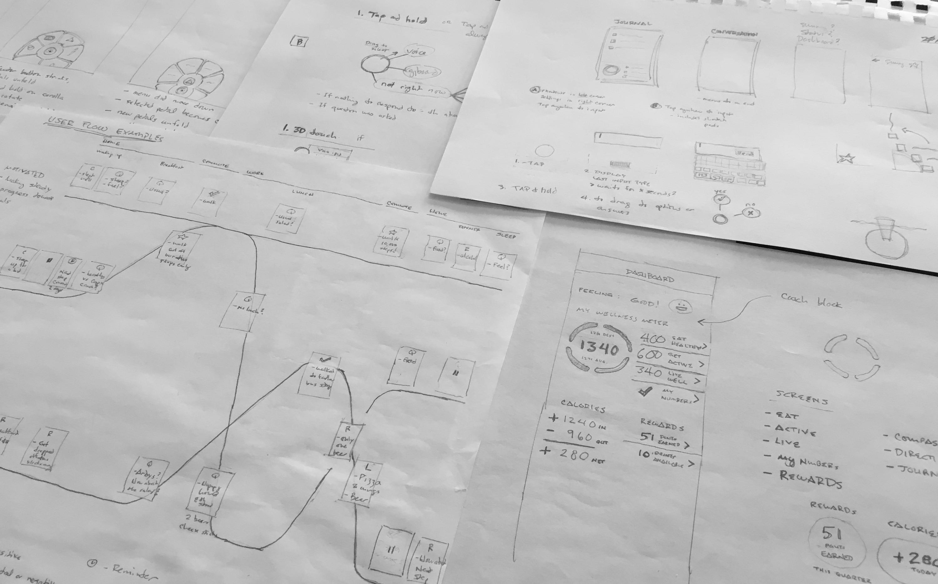 Engagement flows and UI sketches