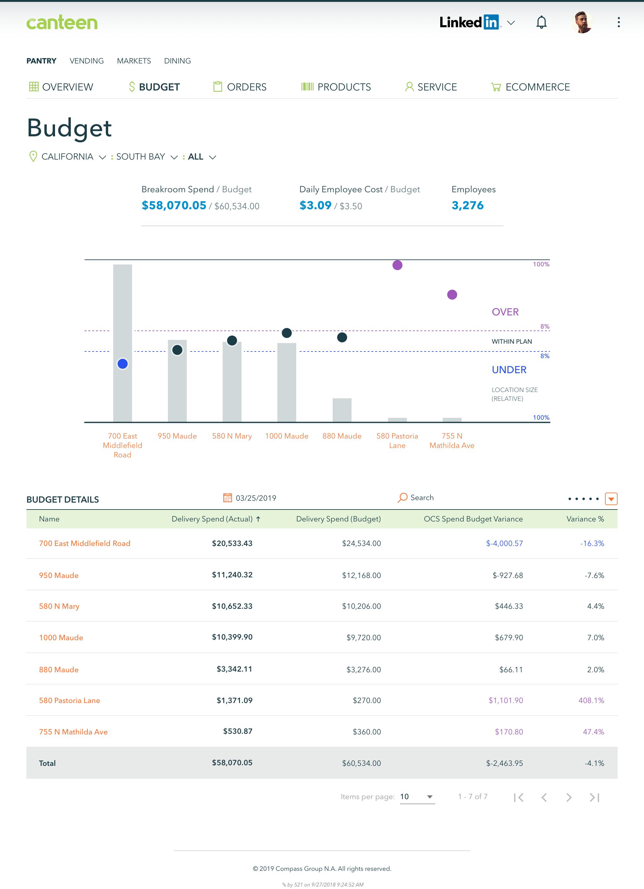Budget - Desktop