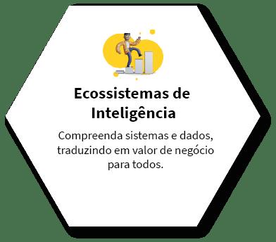 Ecossistemas de inteligência. Compreenda sistemas e dados, traduzindo em valor de negócios para todos.