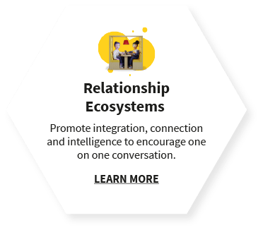 Relationship Ecosystems  Promote integration, connection and intelligence to encourage one on one conversation. LEARN MORE