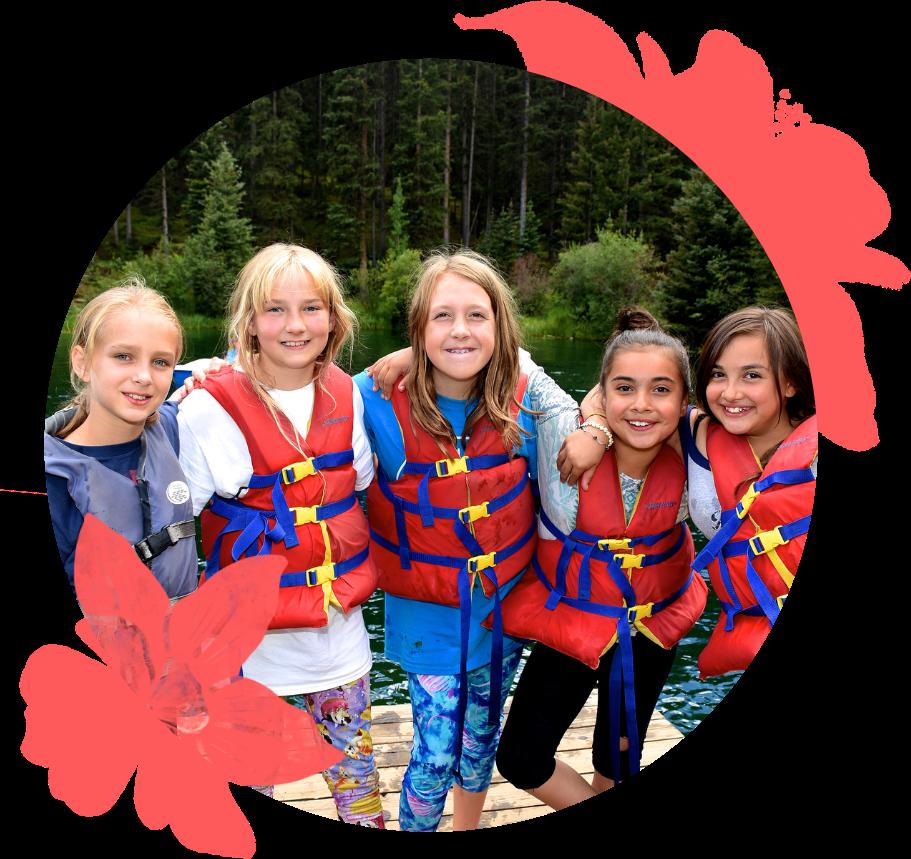 Rafting Group