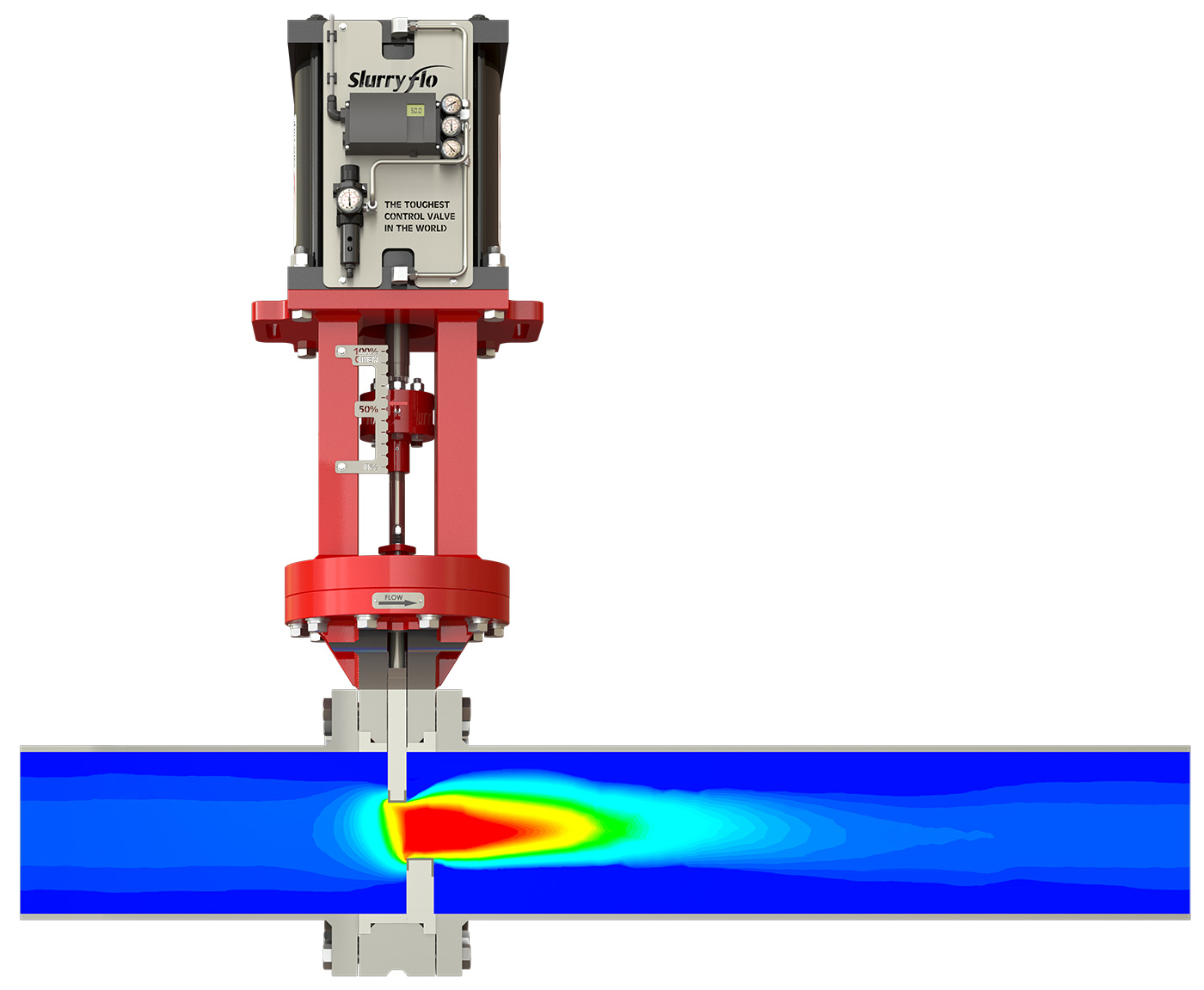 SlurryFlo Control Valves centralize flow which protects the valve body and downstream piping.
