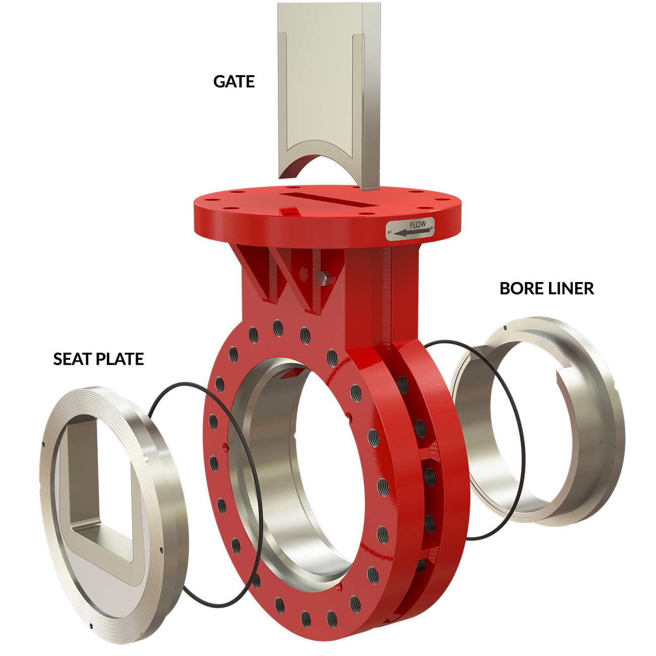 SlurryFlo Control Valve have replaceable seat plates which reduces downtime and labour costs of replacing entire valves.