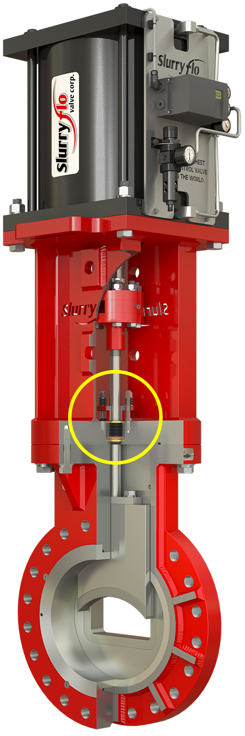 SlurryFlo's bonneted gate design allows for a compact stem seal assembly.