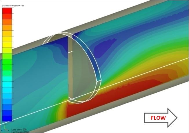 Computer Flow Model of abrasive flow in a knife gate valve.