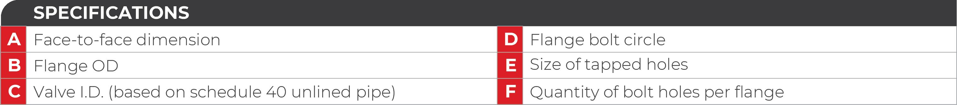 SlurryFlo Control Valve specification dimensions.