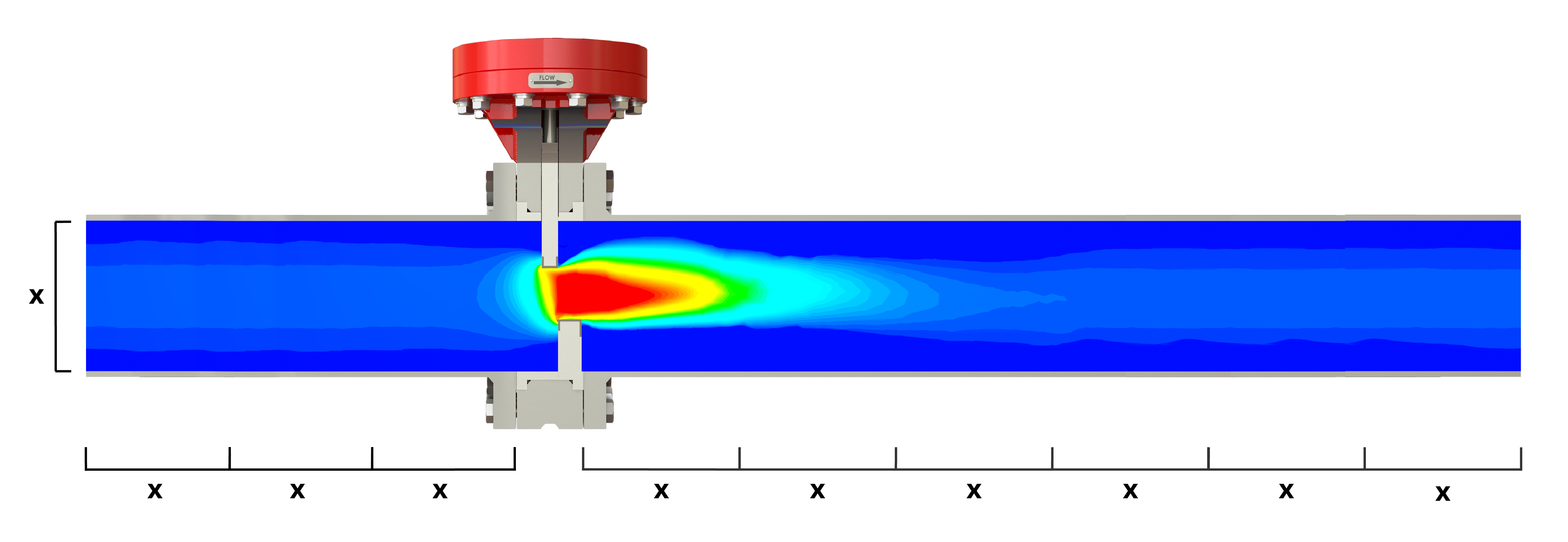 SlurryFlo control valve diagram depicting the necessary length of pipe upstream and downstream.