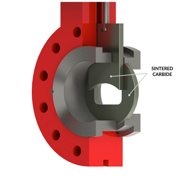 Smaller SlurryFlo Control Valve trims are made entirely of sintered tungsten carbide.