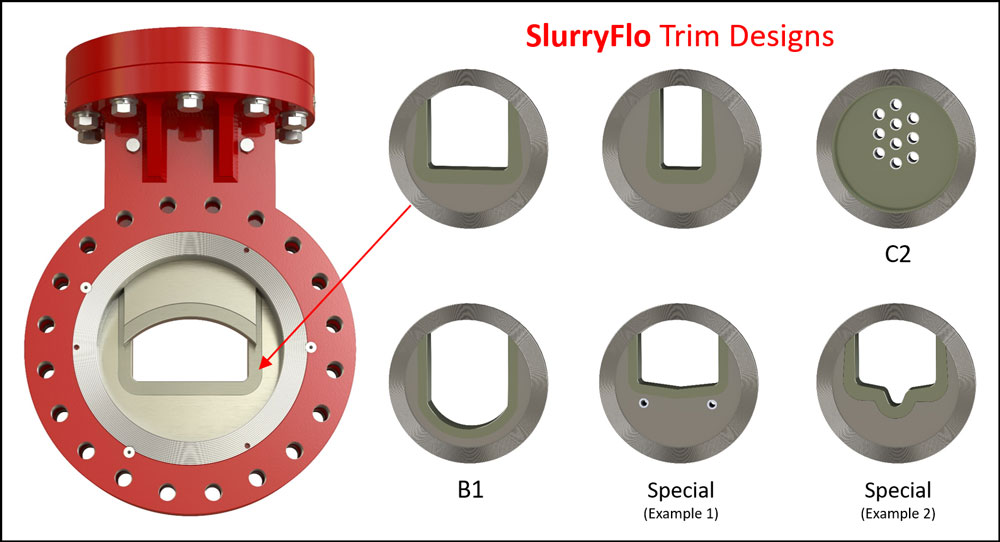 SlurryFlo control valve custom trim designs
