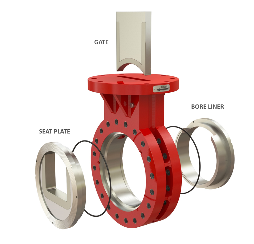 SlurryFlo patented design with replaceable wear components