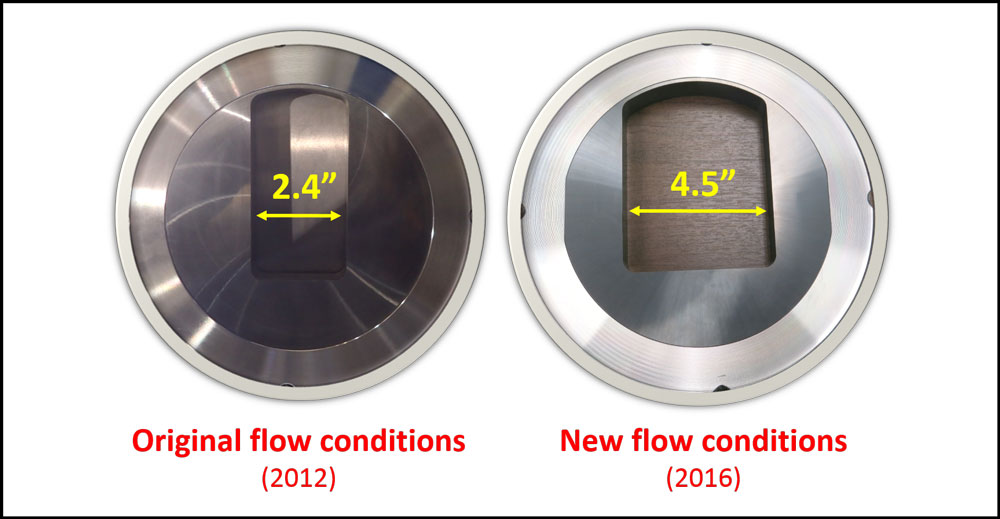 New Trims for Changing Flow Conditions Control Valves