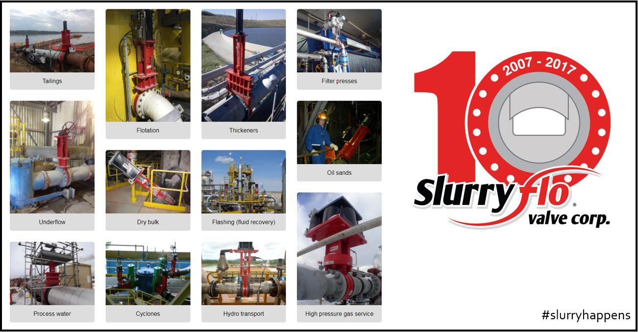 SlurryFlo control valves for severe service applications